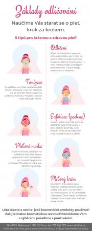 infografika-odličování-SlimFOX