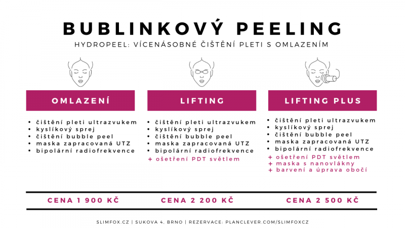 Bubble Peel Brno